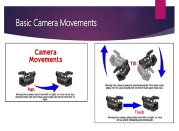 Types of Camera Shots, Angles and Movements Sss11