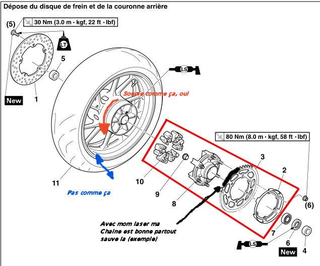 Problème pignon roue arrière. 15380612