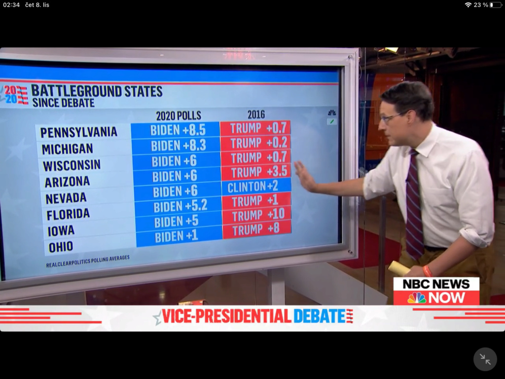 Trump će ponovo dobit izbore - Page 4 0b703e10