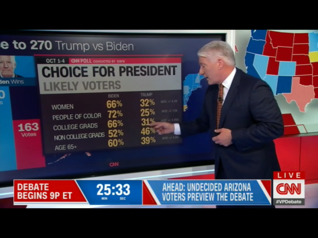 Trump će ponovo dobit izbore - Page 4 5beb5510