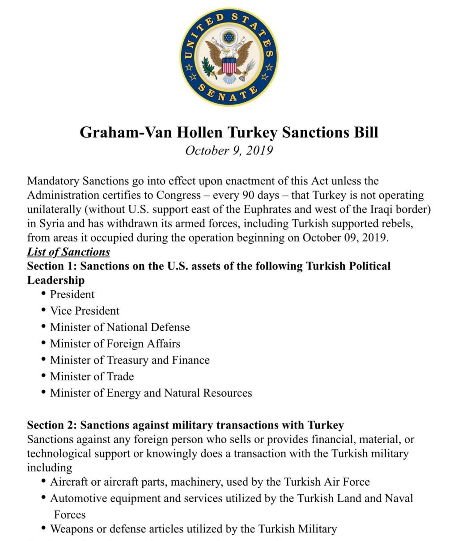 Kongres USA - pripremaju se teške sankcije Turskoj  727c9810