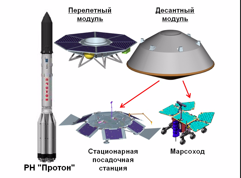 Russian Physicists Come Closer to Plasma Engine for Superfast Space Travel - Page 3 Slika181