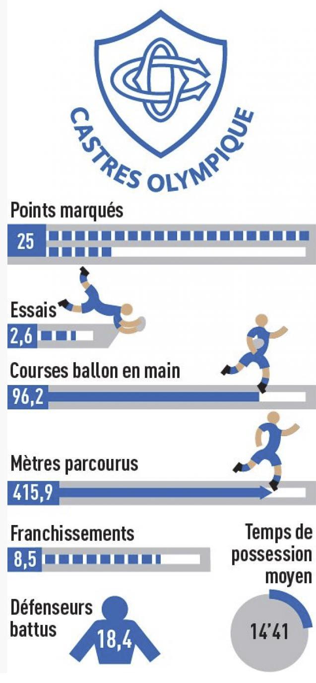 Top14 - 11ème journée : UBB / La Rochelle - Page 6 C11