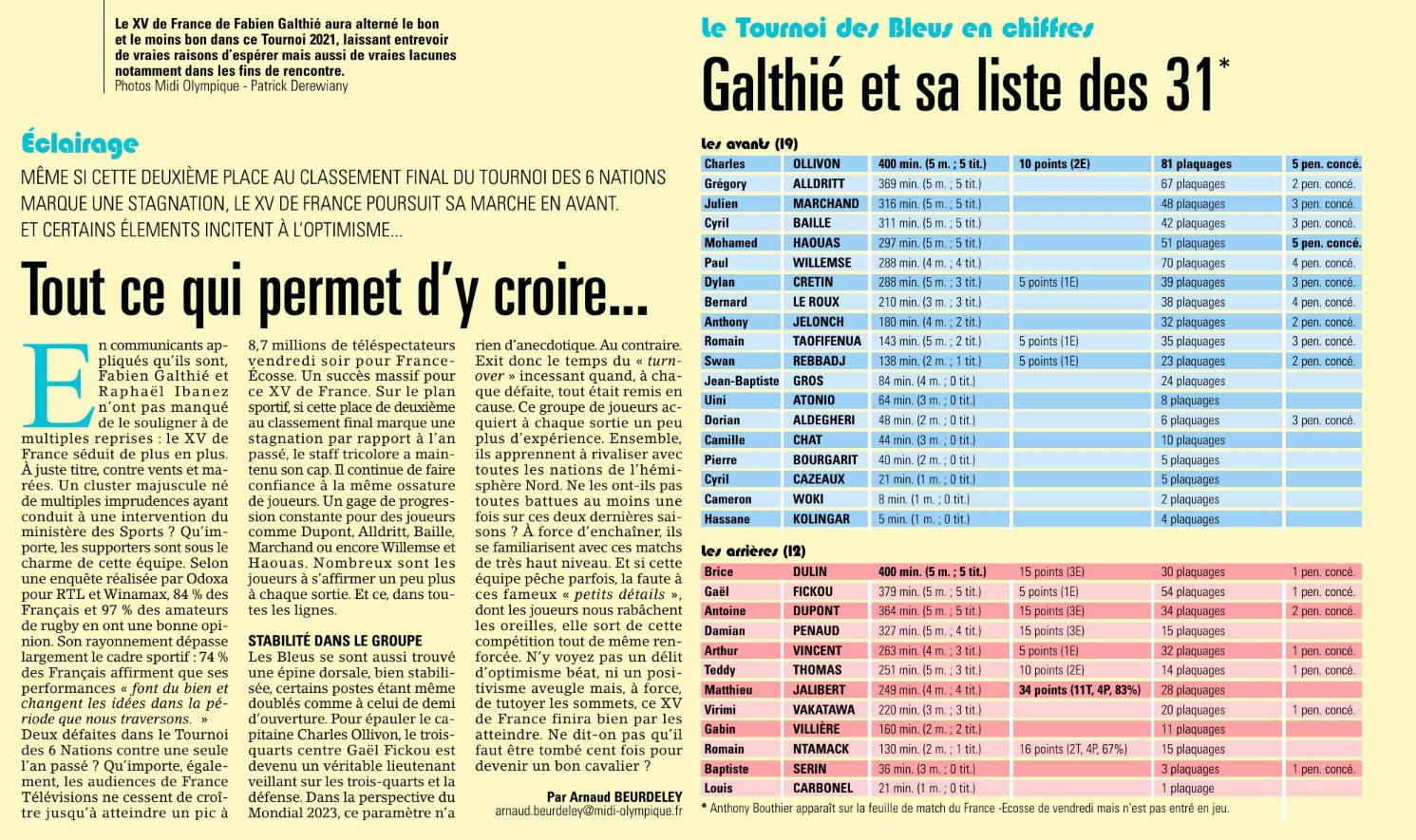 Le XV de France (partie en cours) - Page 2 Capt1136