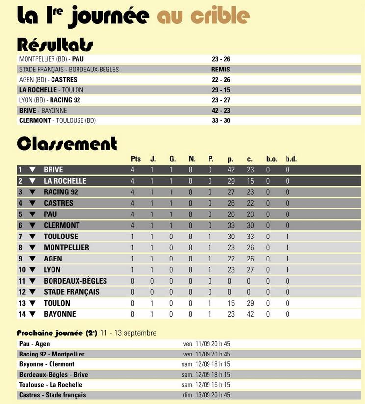 Pro D2 : Autres matchs - Page 4 Capt1156