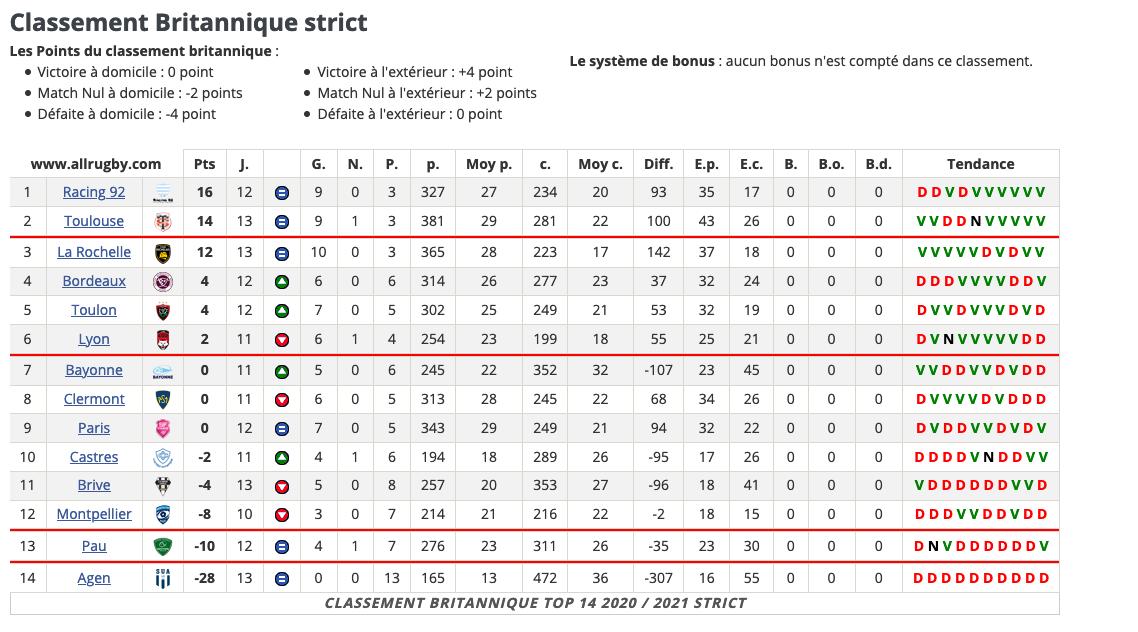 Top14 : autres matchs - Page 21 Capt1572