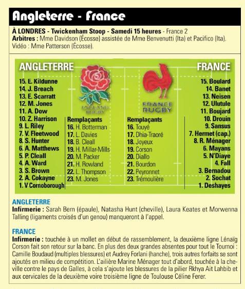 XV de France féminin - Page 4 Capt1994