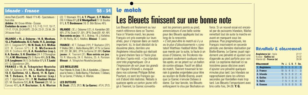 Equipes de France Jeunes - Page 13 Capt2502