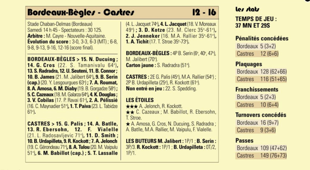 Top 14 - 22ème-journée : UBB/CO - Page 6 Captu132