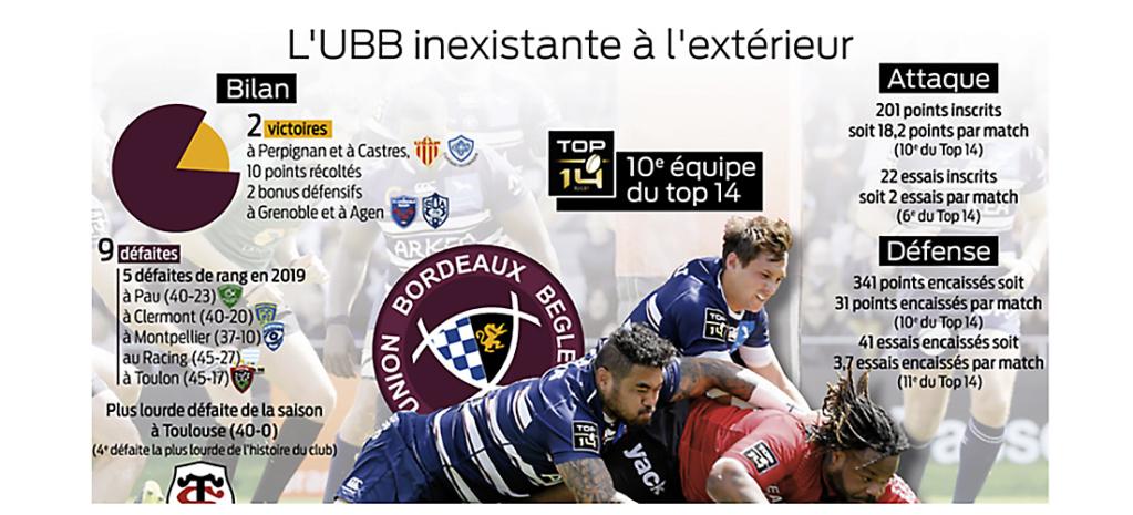 Top 14 - 23ème-journée : Toulon/UBB - Page 8 Captu139