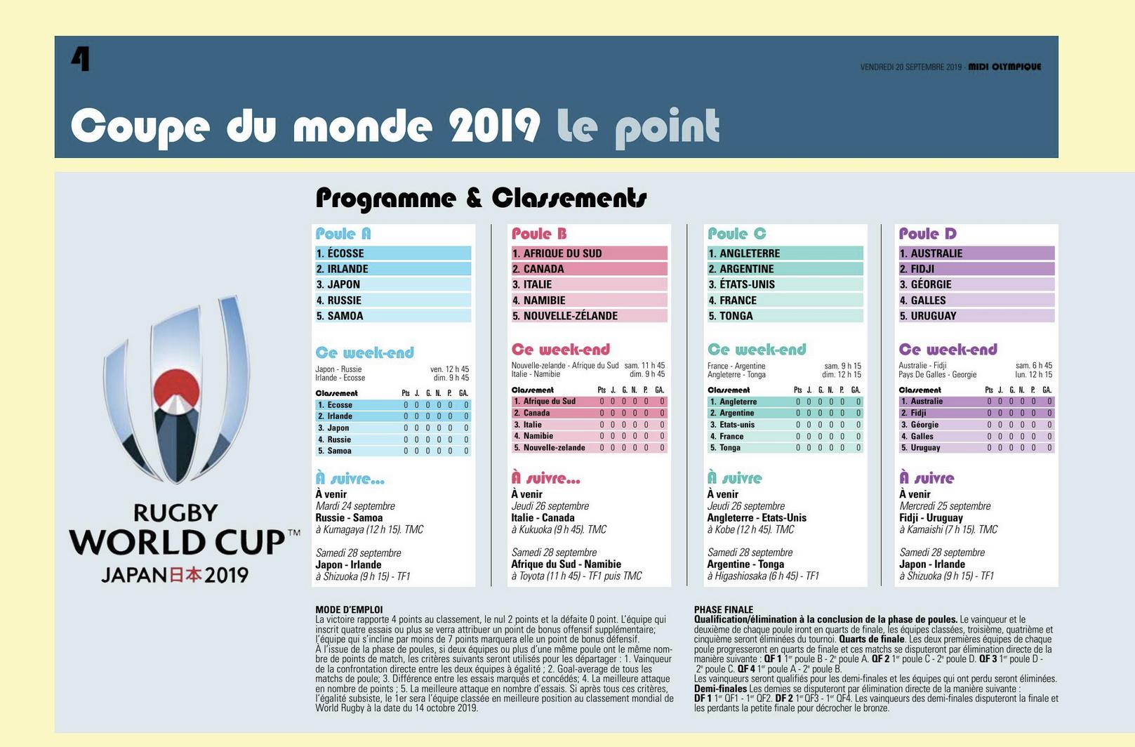 Coupe du Monde 2019 au Japon - Page 6 Captu147