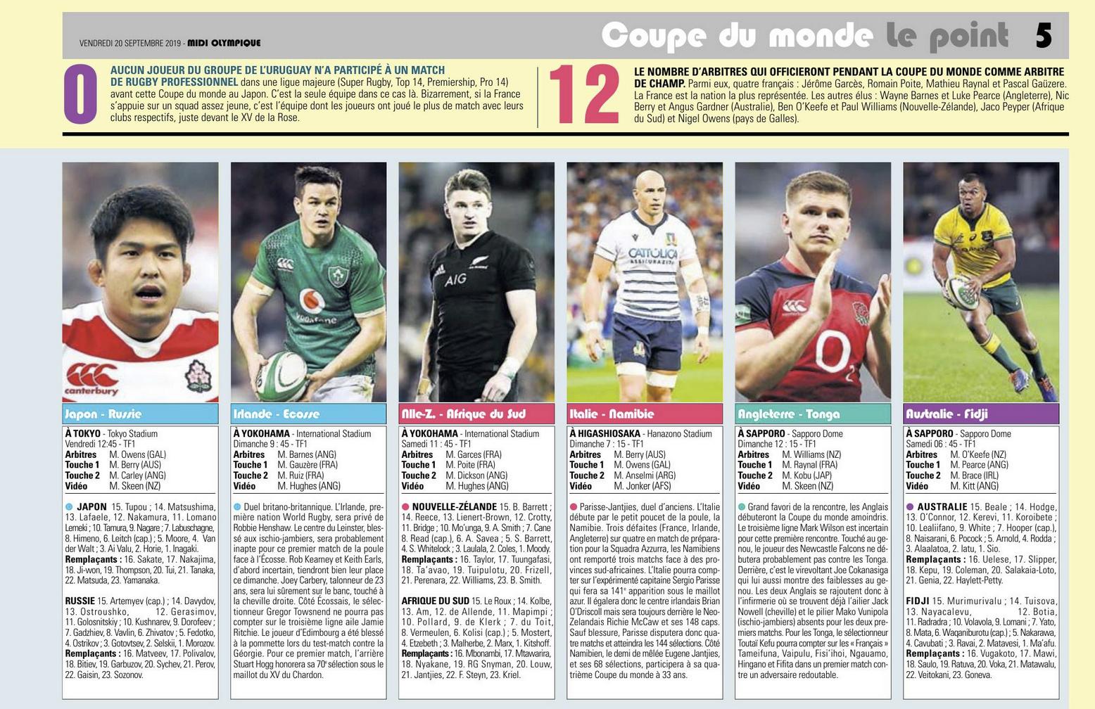 Coupe du Monde 2019 au Japon - Page 6 Captu148