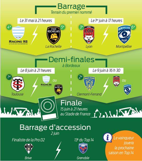 Top14 : autres matchs - Page 32 Captu171