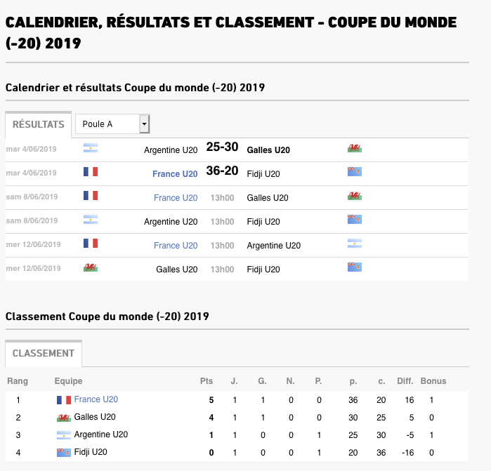 Equipes de France Jeunes - Page 5 Captu175