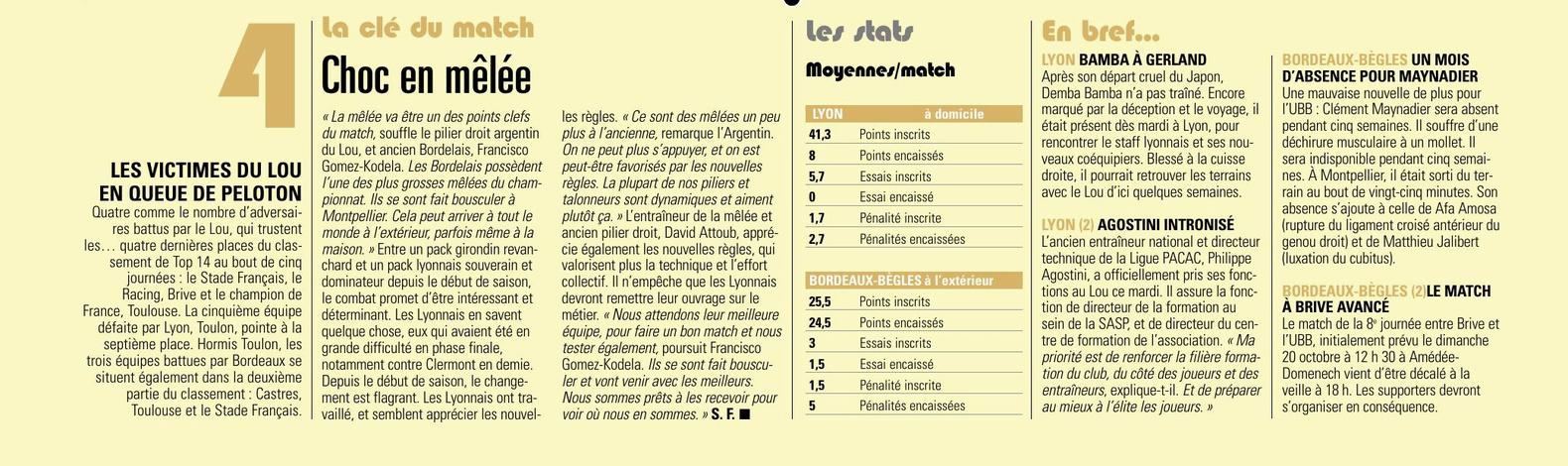 Top14 - 6ème journée : LOU / UBB - Page 3 Captu189