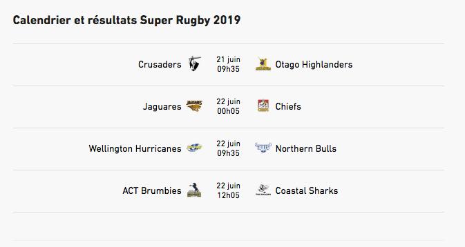 Super Rugby Captu190