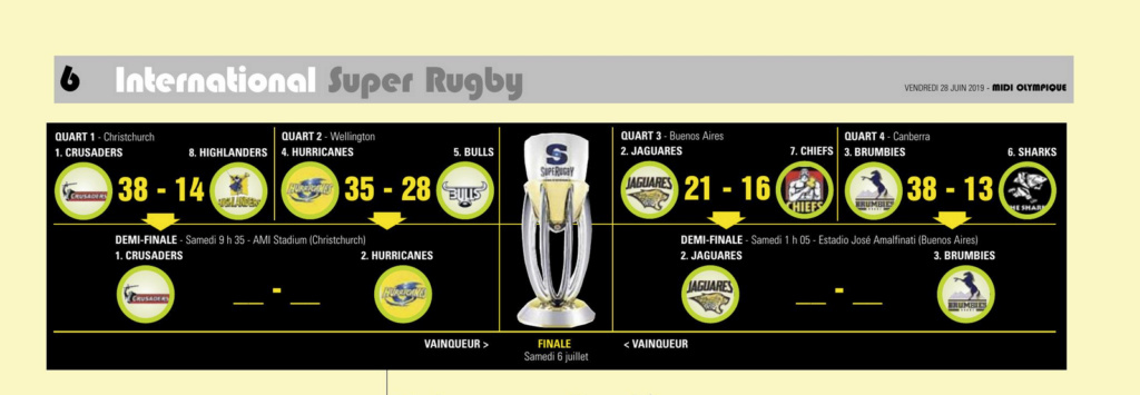 Super Rugby Captu204