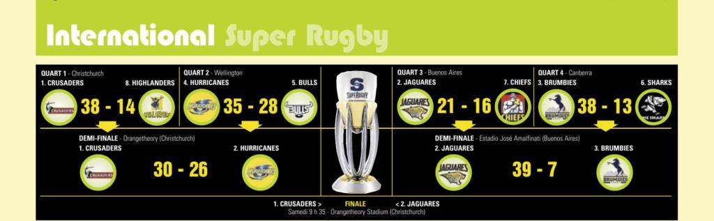 Super Rugby - Page 2 Captu215