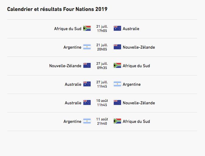 Four Nations Captu218