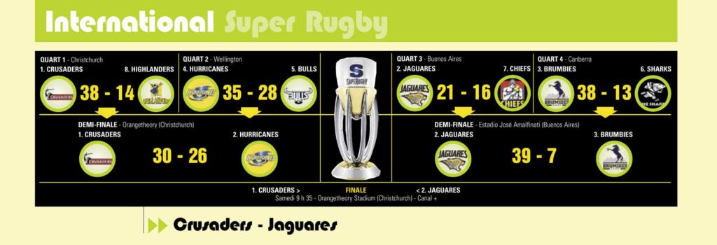 Super Rugby - Page 2 Captu220