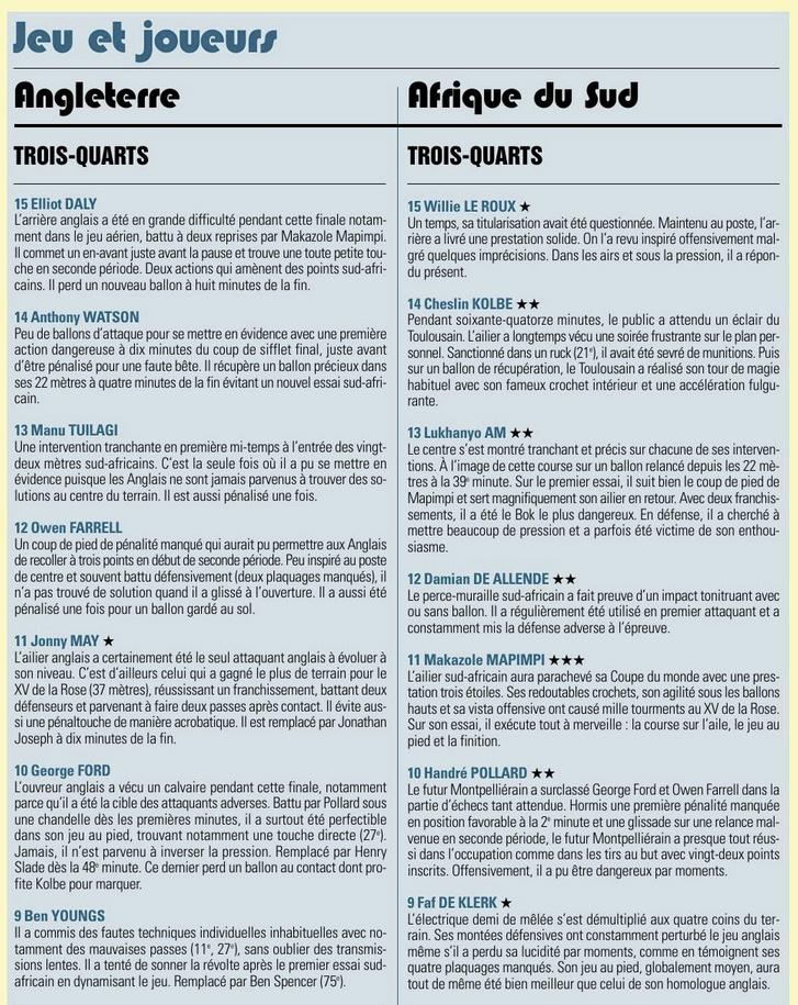 Coupe du Monde 2019 au Japon - Page 32 Captu274