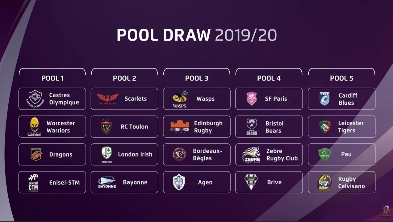 Challenge Cup 2019-2020 Captu283