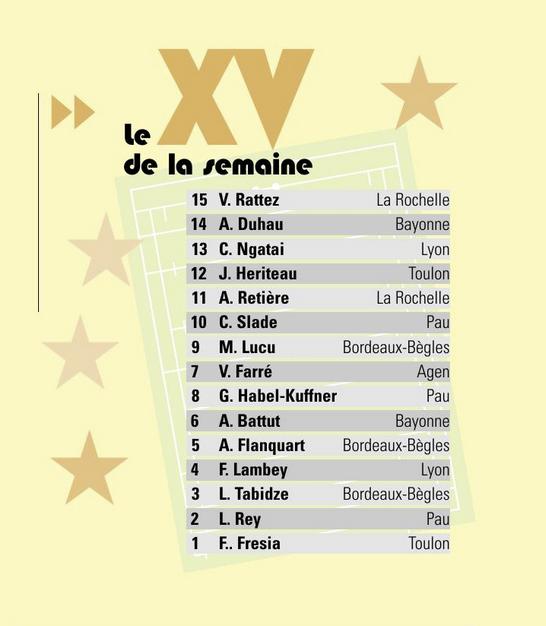 Top14 - 4ème journée : UBB / Stade Français - Page 9 Captu311