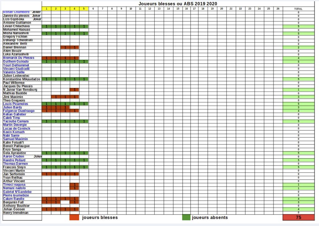 Top14 - 5ème journée : Montpellier / UBB - Page 4 Captu321