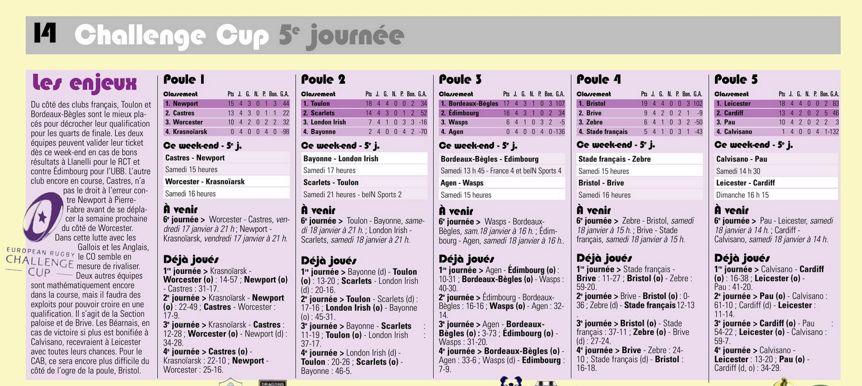 Coupe d'Europe 2019-2020 - Page 6 Captu349