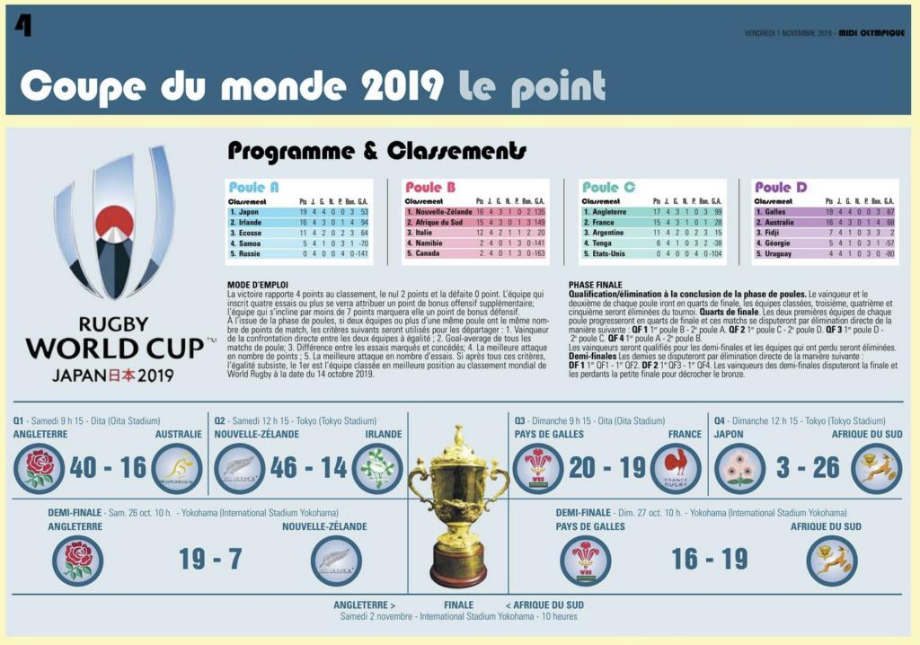 Coupe du Monde 2019 au Japon - Page 29 Captu435