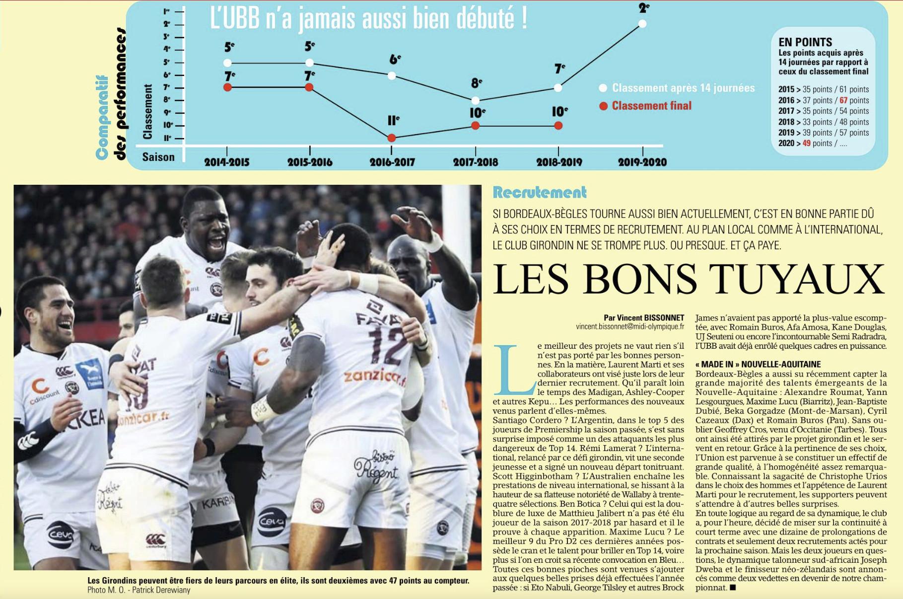 Top14 - 15ème journée : UBB / Lyon - Page 6 Captu436