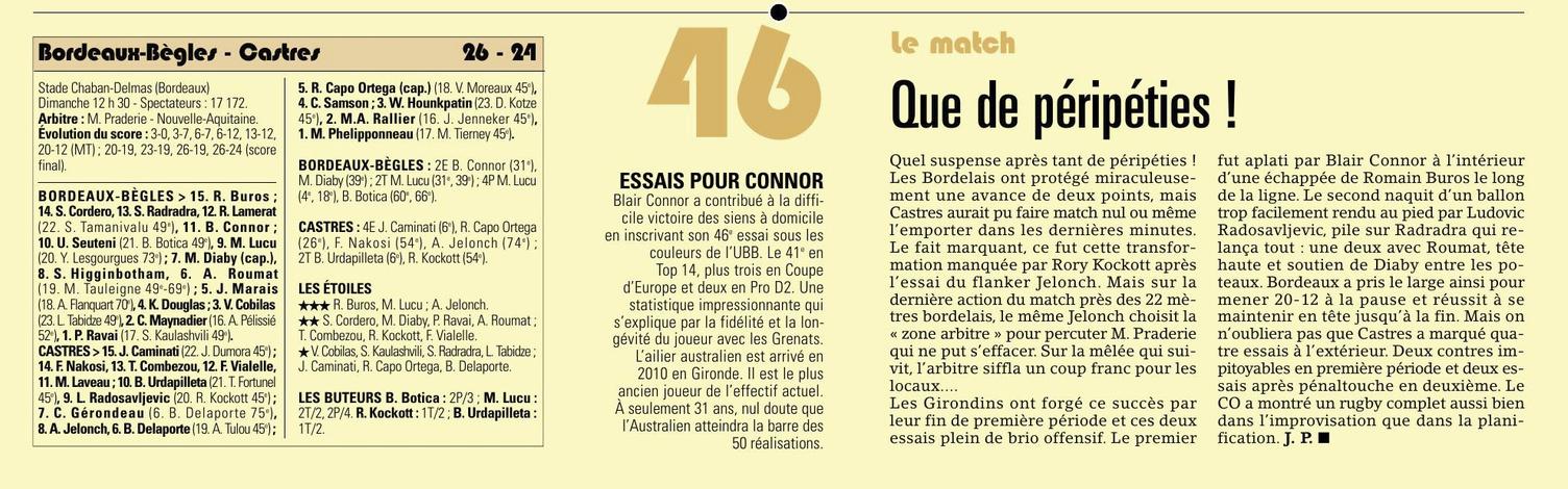 Top14 - 17ème journée : UBB / Castres - Page 10 Captu517