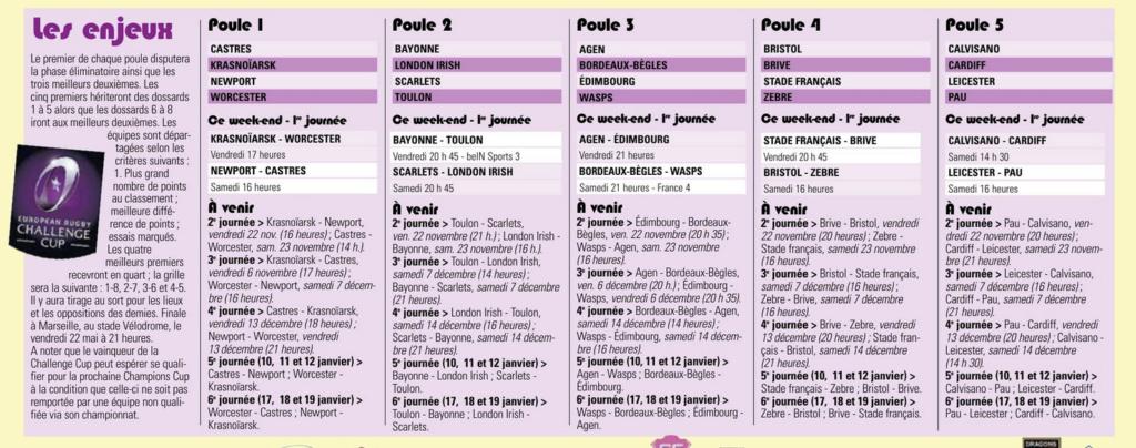 Coupe d'Europe 2019-2020 - Page 3 Captu518