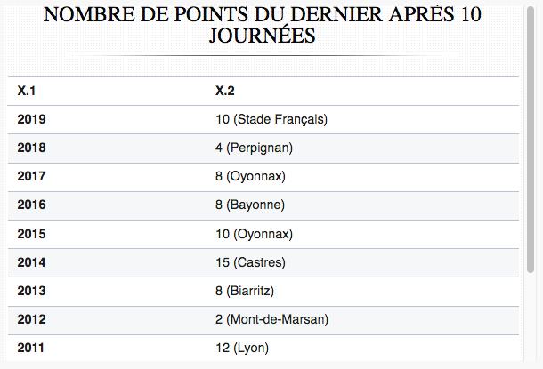 Top14 - 10ème journée : Racing / UBB - Page 18 Captu592