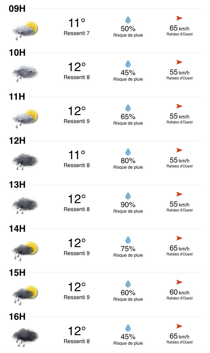 Top14 - 11ème journée : UBB / La Rochelle - Page 10 Captu636