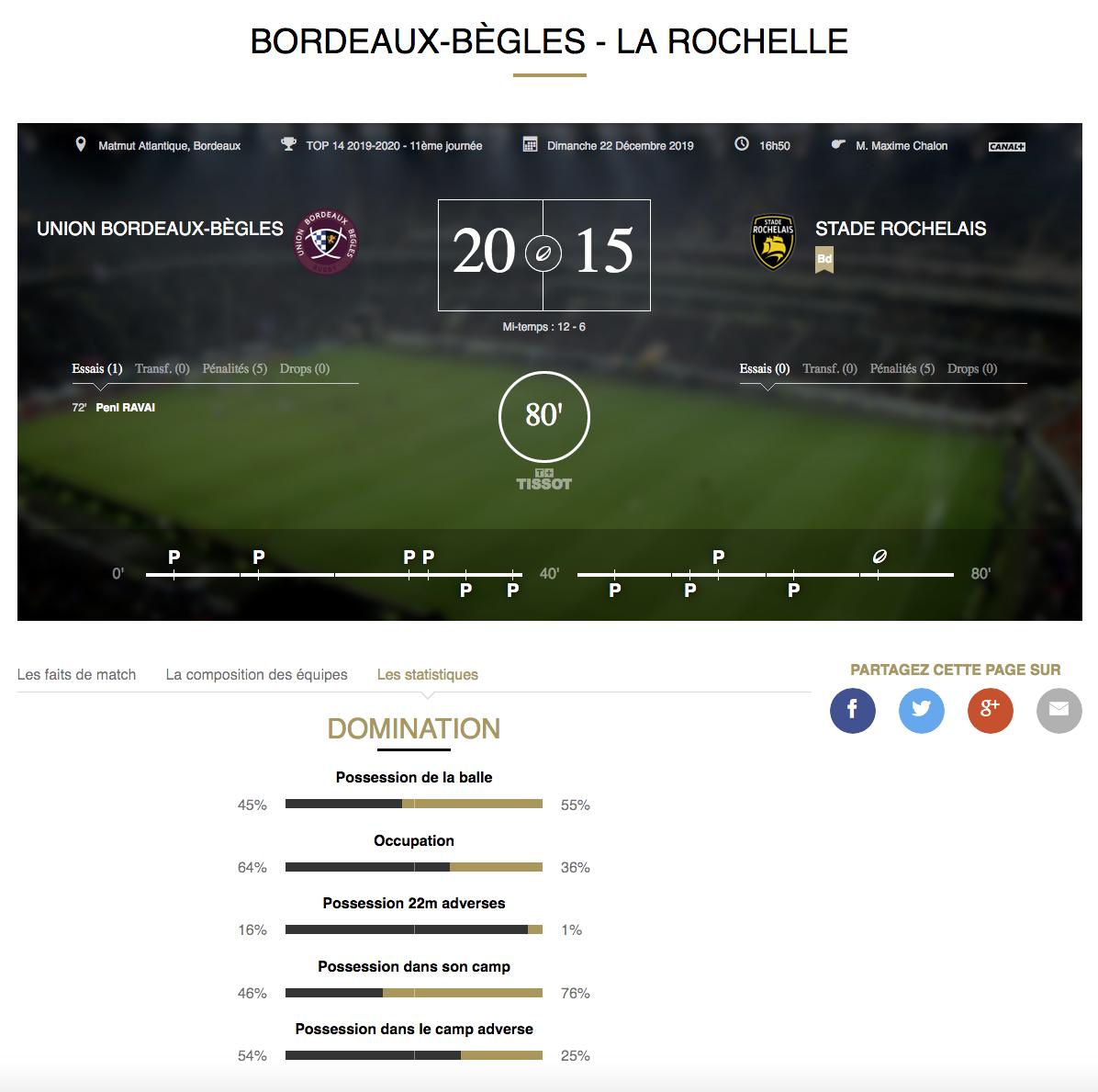 Top14 - 11ème journée : UBB / La Rochelle - Page 13 Captu644