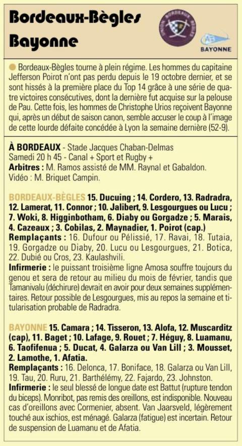 Top14 - 13ème journée : UBB / Aviron Bayonnais - Page 4 Captu665