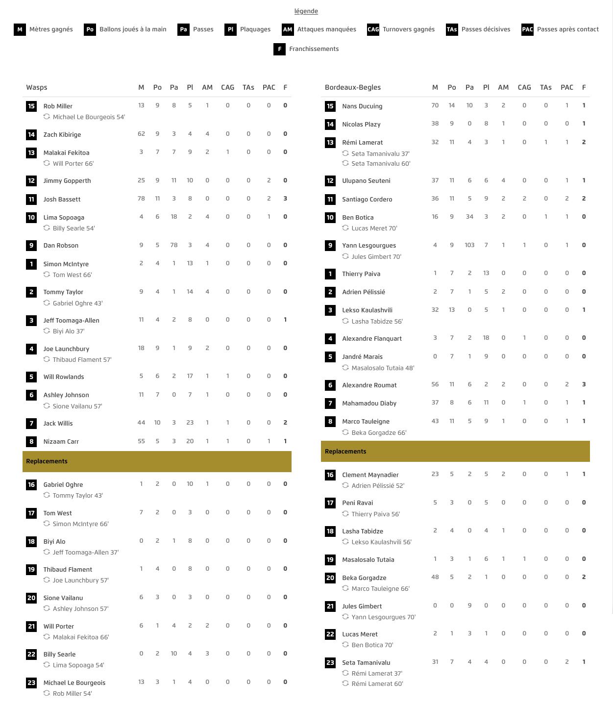 Coupe d'Europe 2019-2020 - Page 30 Captu701