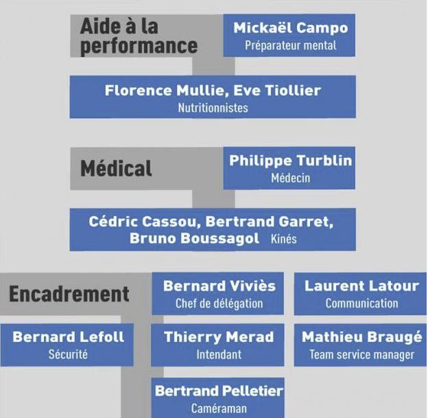 Le XV de France - Page 33 Captu747