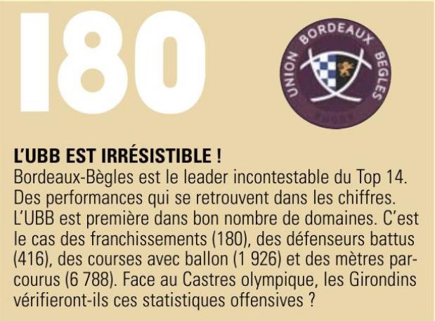 Top14 - 17ème journée : UBB / Castres - Page 4 Captu952