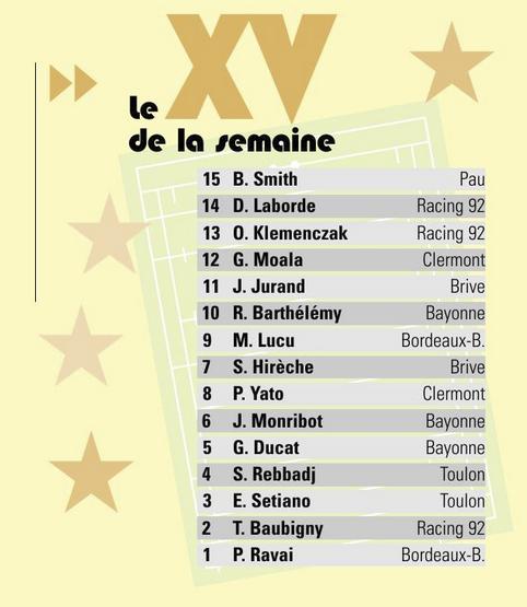 Top14 - 17ème journée : UBB / Castres - Page 10 Captu978