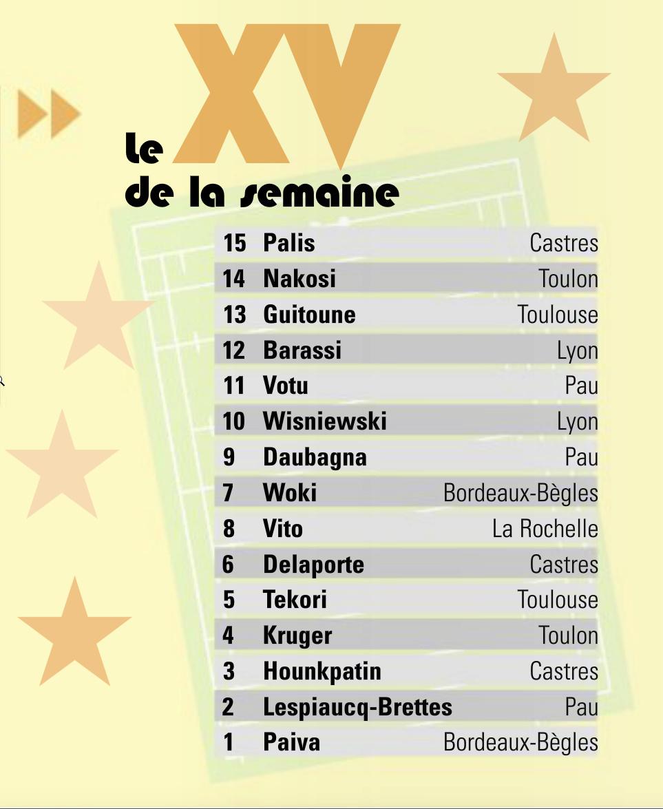 Top14 - 15ème journée : UBB / Agen - Page 6 Captur17