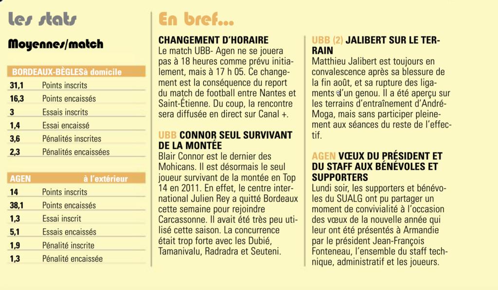 Top14 - 15ème journée : UBB / Agen - Page 3 Captur19