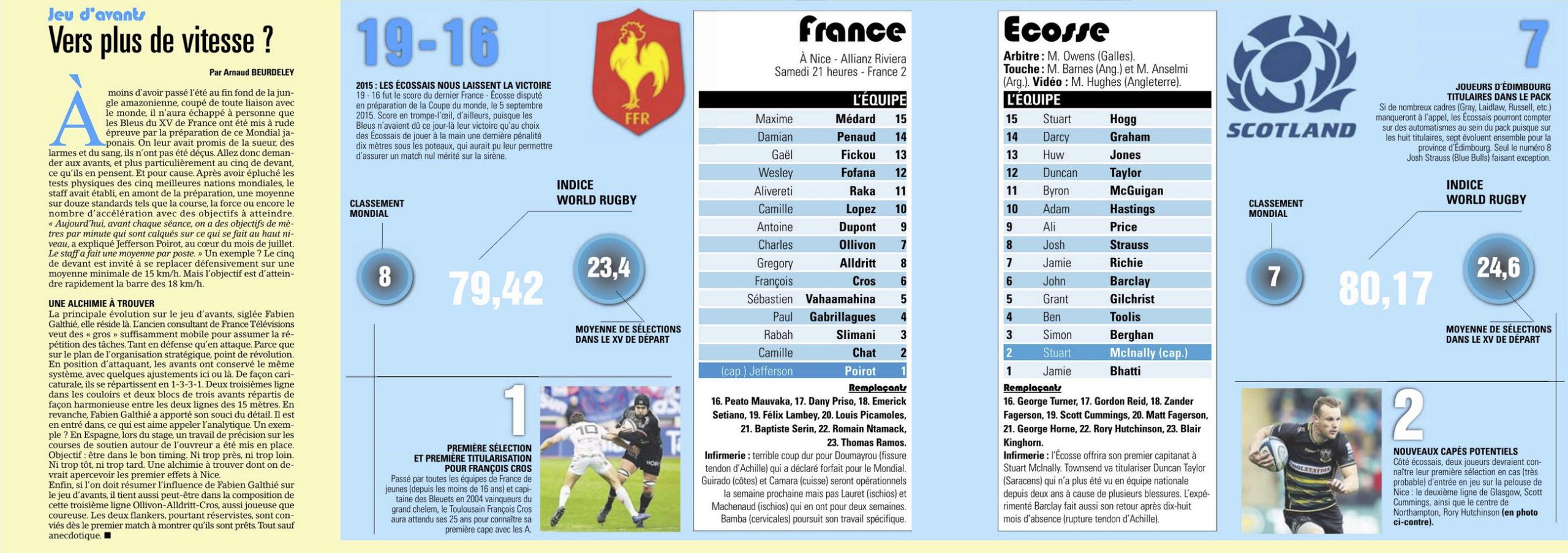 Coupe du Monde 2019 au Japon - Page 3 Captur71