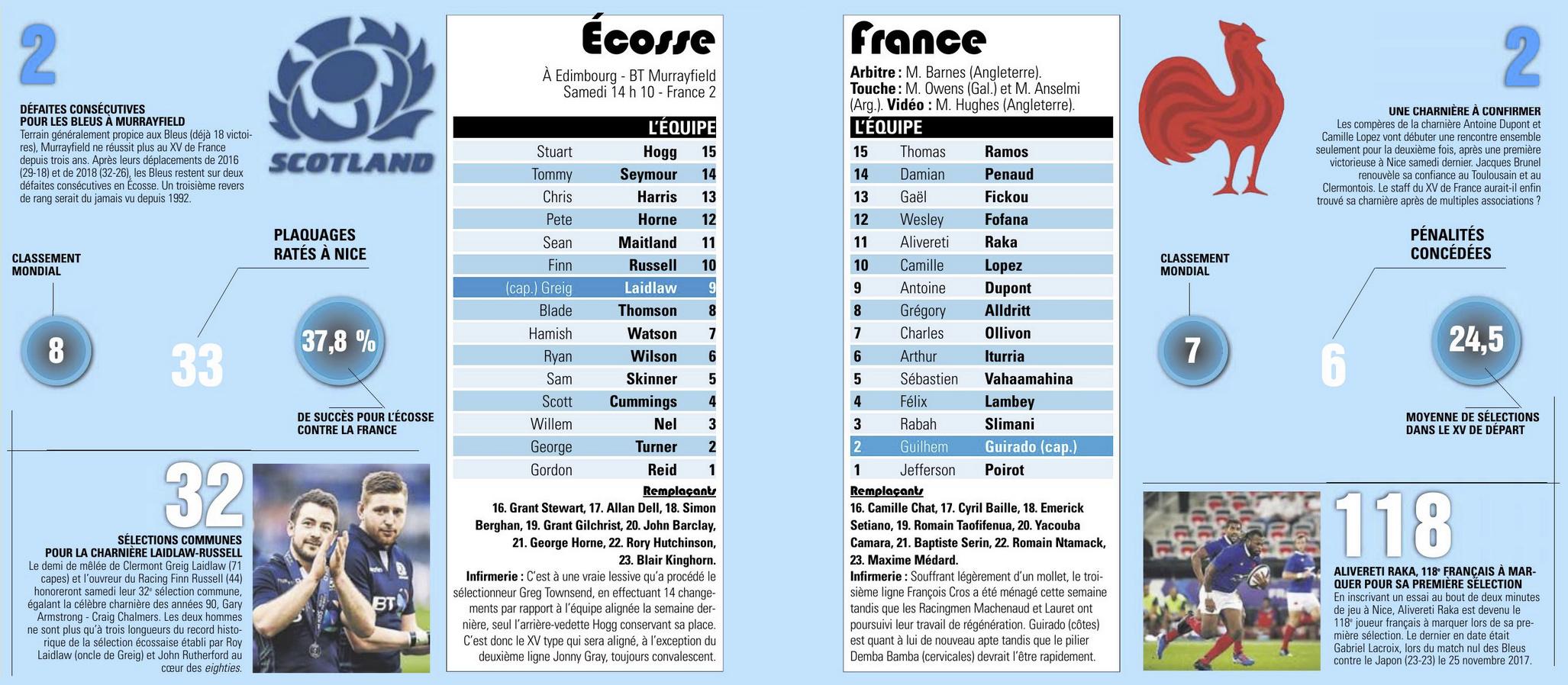 Coupe du Monde 2019 au Japon - Page 4 Captur96