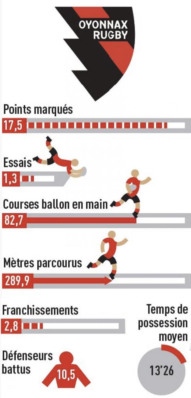 Top14 - 11ème journée : UBB / La Rochelle - Page 6 O10