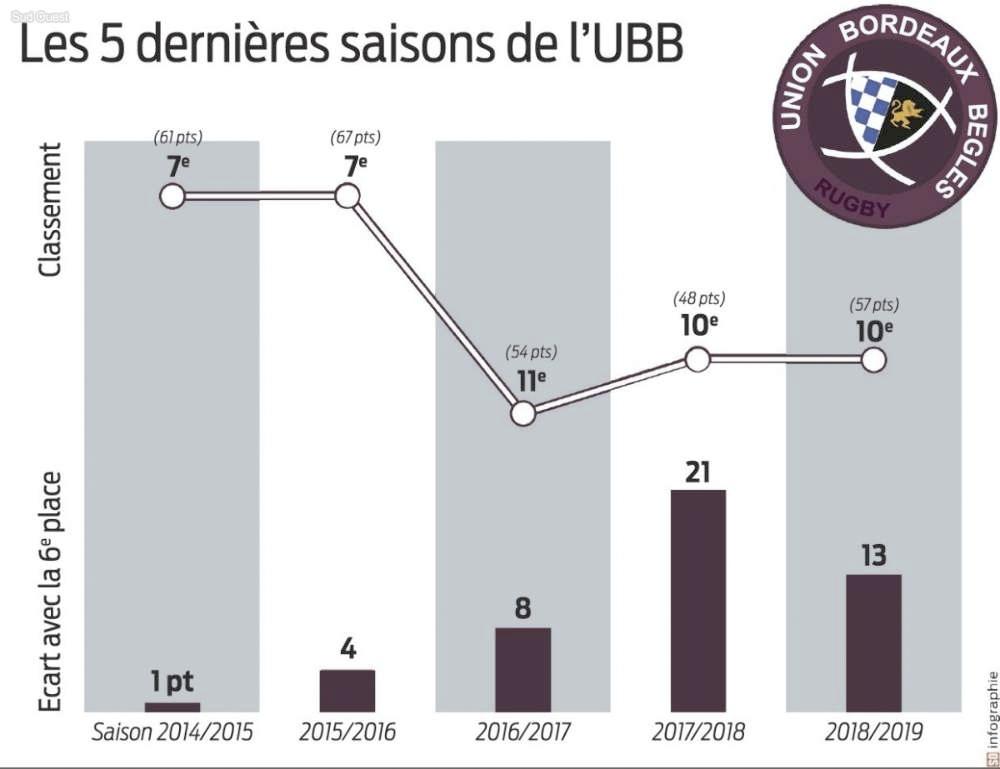 Top 14 - 26ème-journée : La Rochelle/UBB - Page 7 Sans_t15