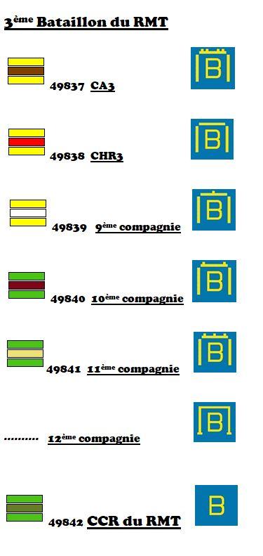 Marquages de la 2ème DB 7-iii_12