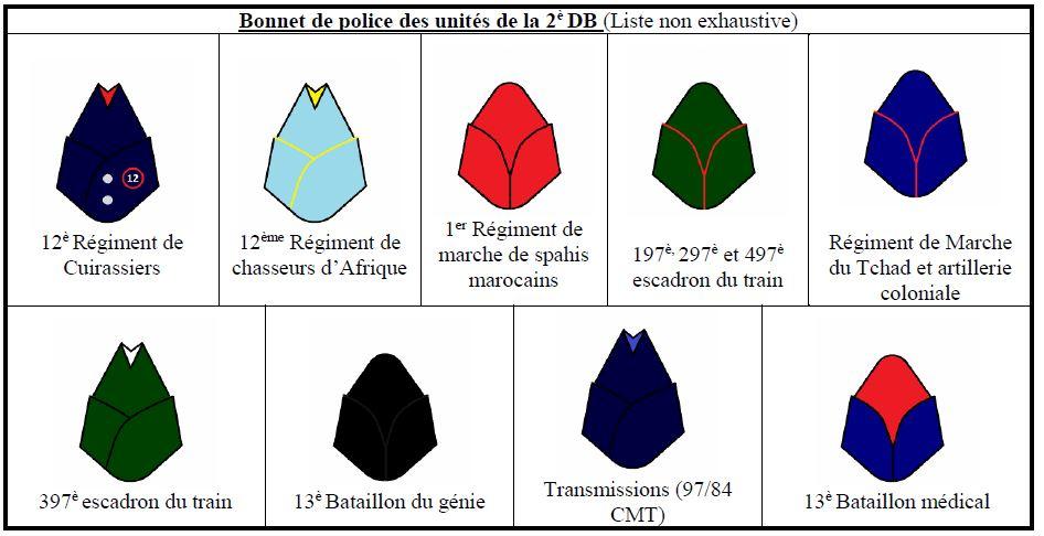 Les couvre-chefs des différentes unités Bonnet12