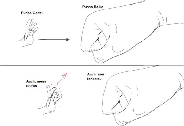 Hiashi vs Kakuzu - Página 3 Fists110